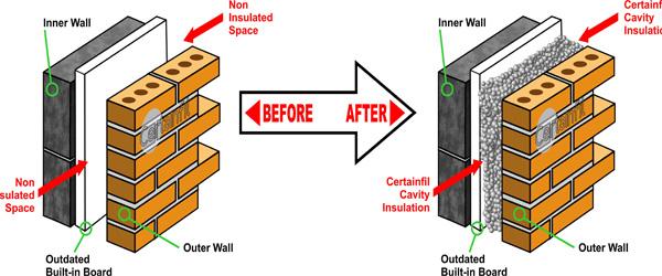 Cavity Wall Insulation Carbon Black : Cavity wall insulation — green en ltd