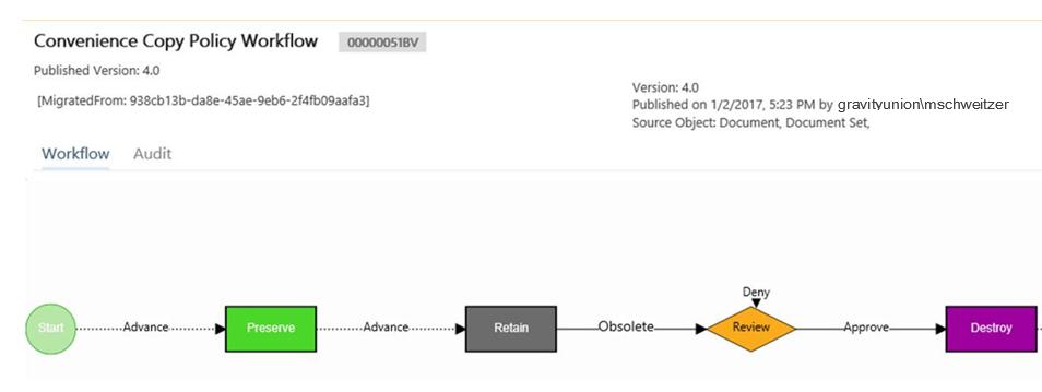 Workflow metadata