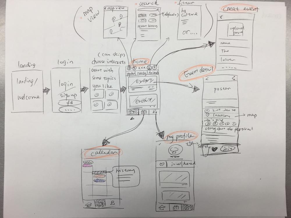 sketch_cultureEventApp.JPG