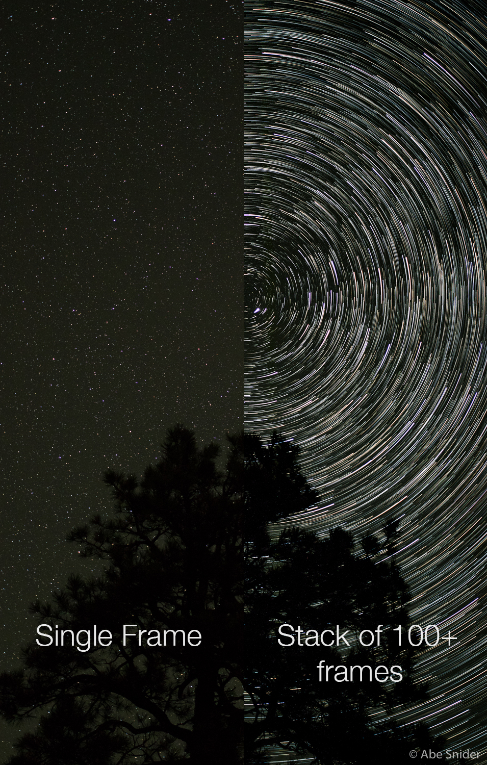A single frame on the left, notice how only the stars at the edges seem to show the tiniest movement. On the right is the outcome of stacking many images together.  The images that make up this stack were taken at: 40mm, f2.8, ISO800 and 30 seconds.