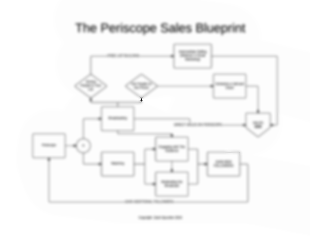 Periscope Sales Blueprint - New Page