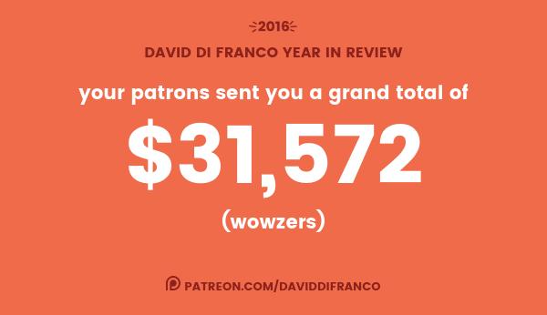 patreon-annual-earnings.jpg
