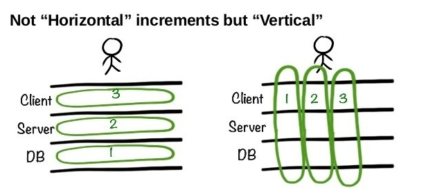 Horizontal Vs Vertical.jpg