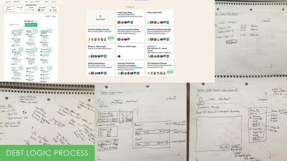 Debt Logic process overview including notes, basecamp management, and more