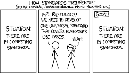 Fortunately, the charging one has been solved now that we've all standardized on mini-USB. Or is it micro-USB? Shit. -xkcd