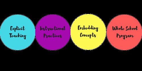 4 components diagram.png