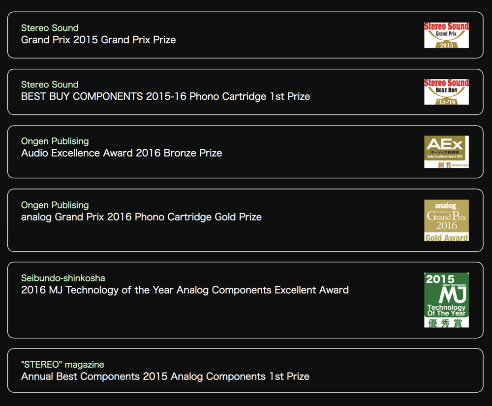 PP-2000 Awards