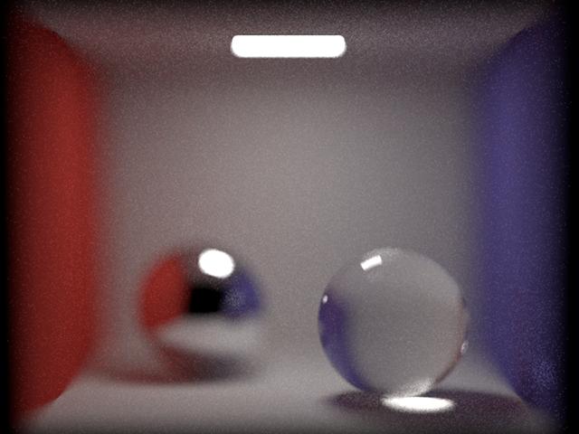 Thin-lens depth of field