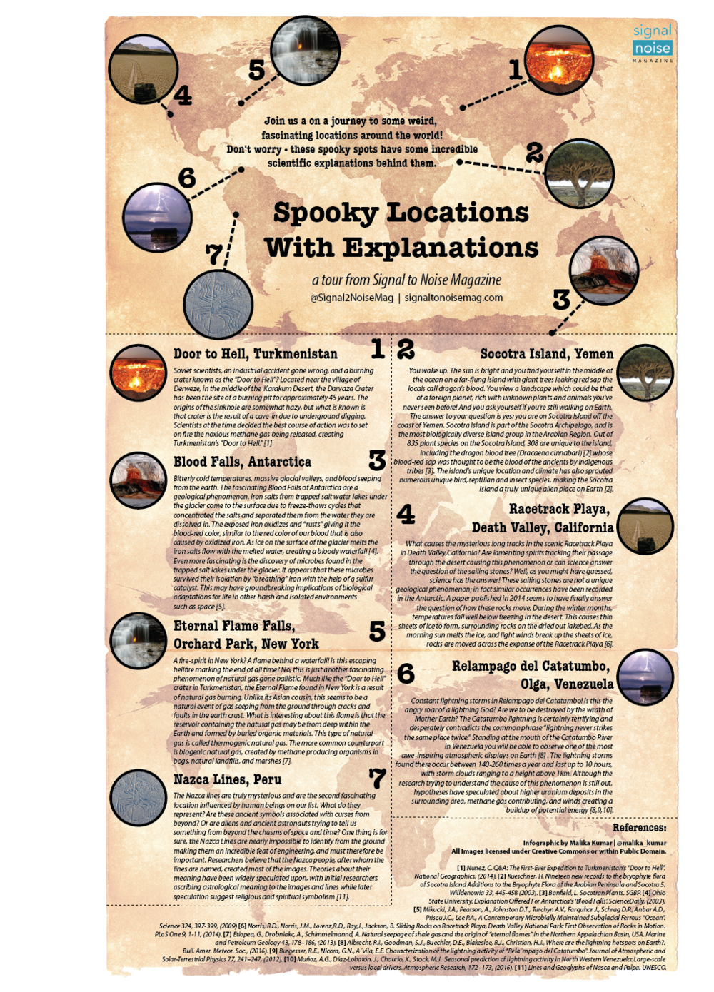 SignaltoNoiseMag-SpookyLocationsWithExplanations