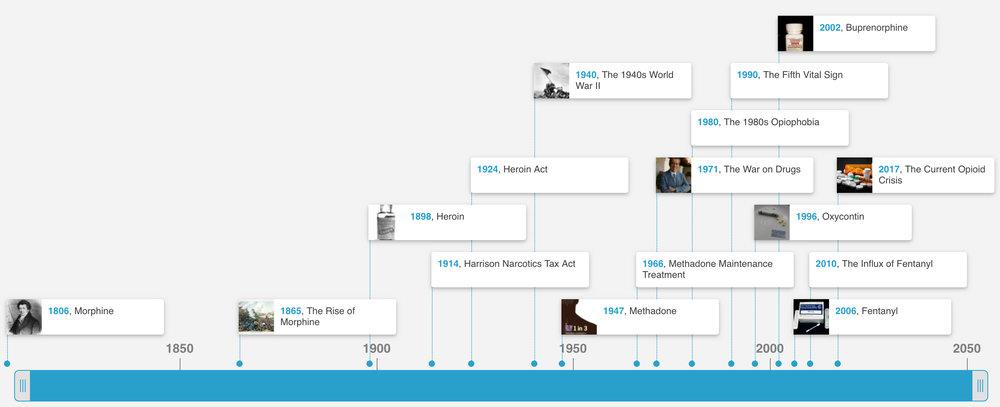 Screenshot timeline.jpg