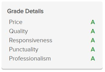 This is a screenshot of our grading on Angie's List. I'm posting it here, because you won't find it there!