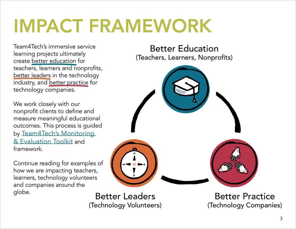 Impact Report7.png