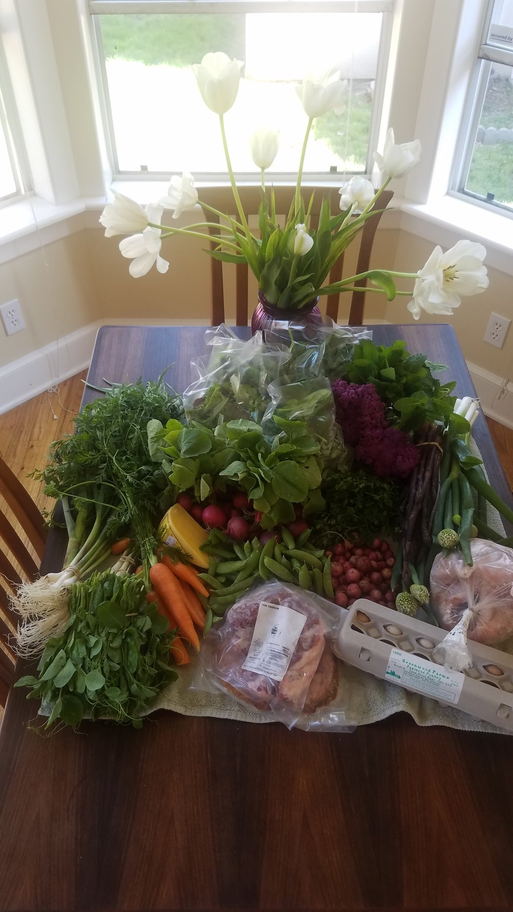 a typical saturday farmer's market haul