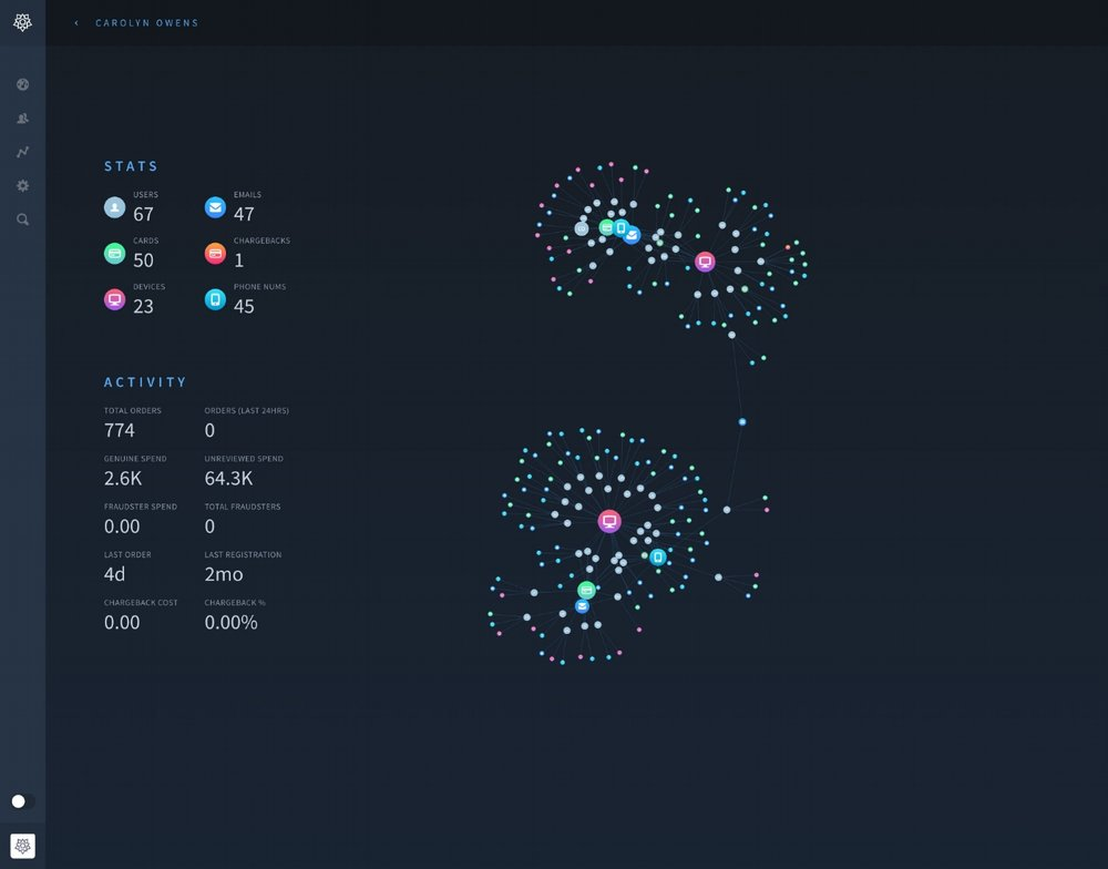 Ravelin users can navigate and zoom around a suspicious network,looking at connections.