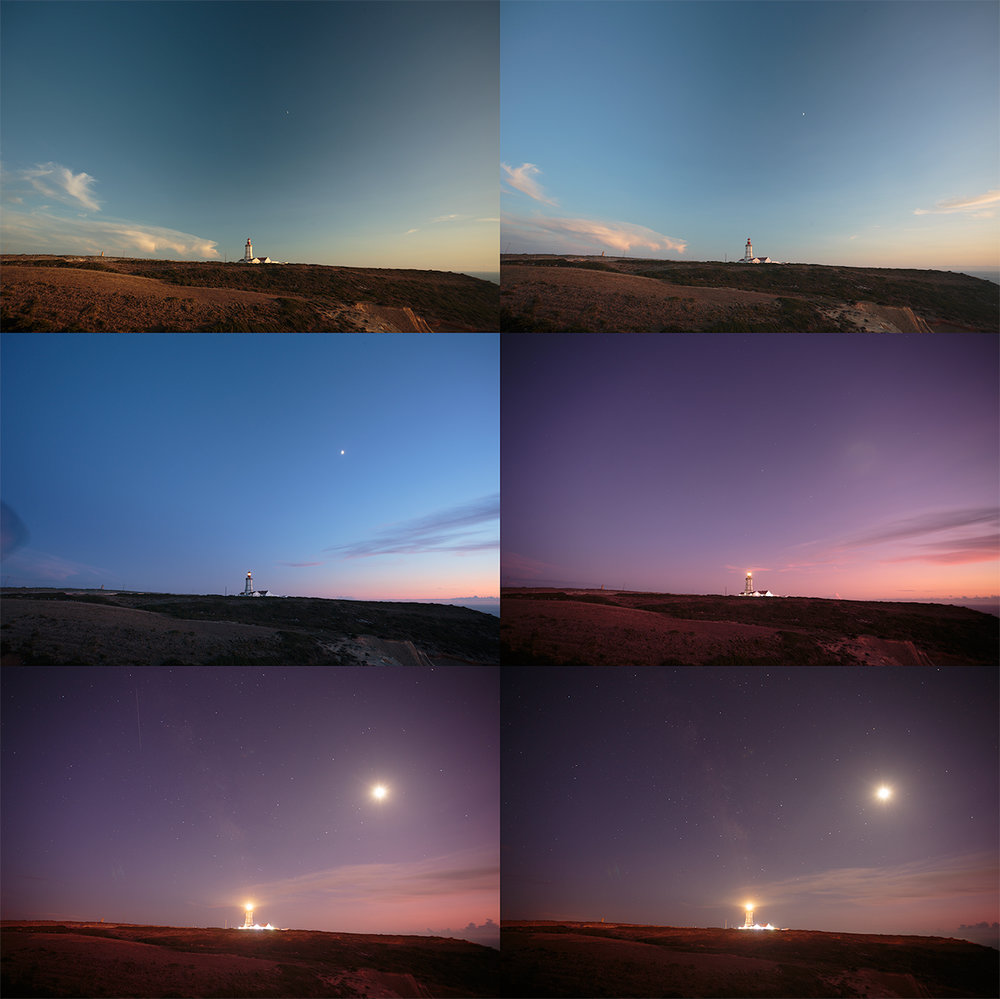 From Sunset to Night