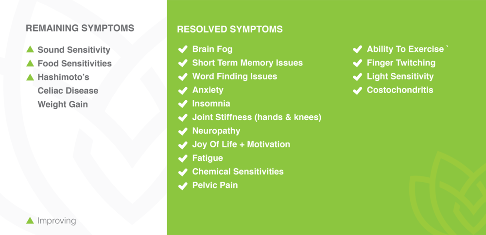 SymptomCheckList2-04.png