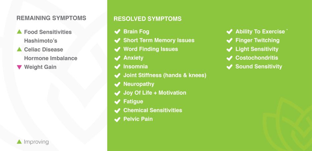 SymptomCheckList2-06.png