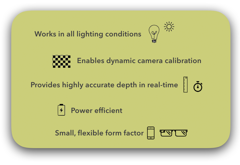 Advantages to Pelican's depth-sensing array solution: depth accuracy and quality whether used indoors or out, a small, configurable form factor for portable and wearable devices, low power for mobile devices, ability to recalibrate camera on the fly
