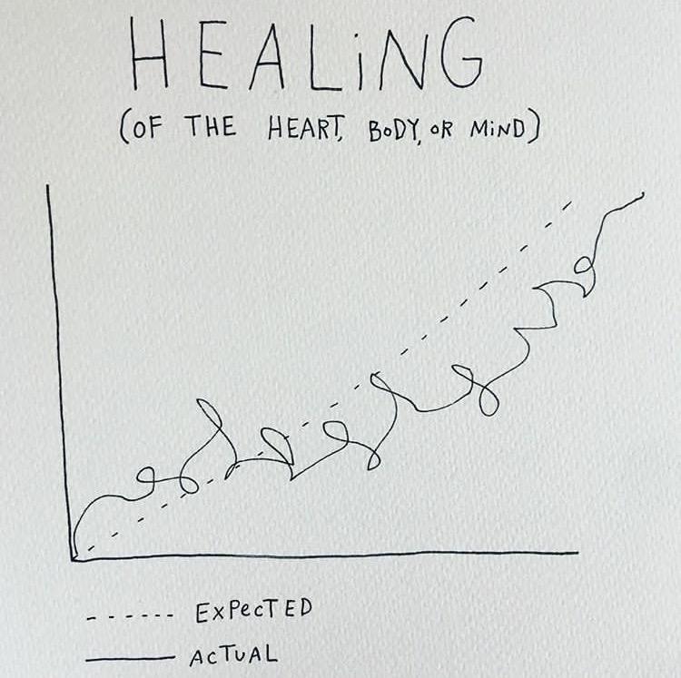 Illustration by:  Mari Andrew