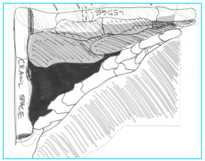 ARES wireframes sideways-03.png