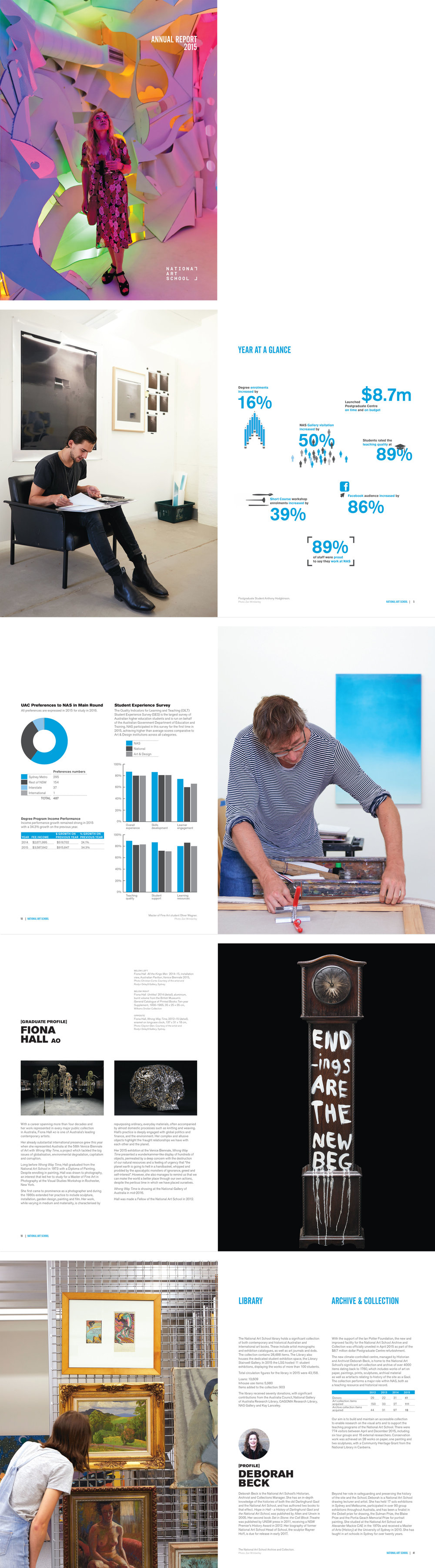 client  National Art School    Project  Annual Report | print & digital