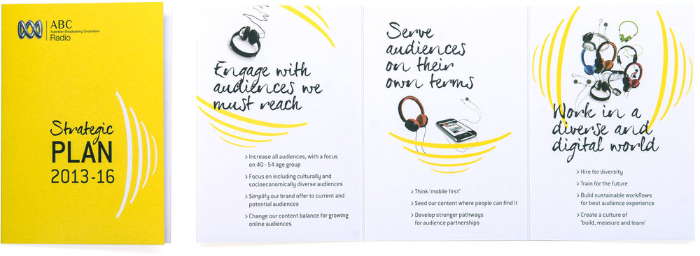 client  ABC Radio     project  Strategic Plan | concertina brochure
