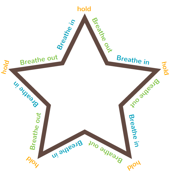 Star Breathing Coping Skills for Kids