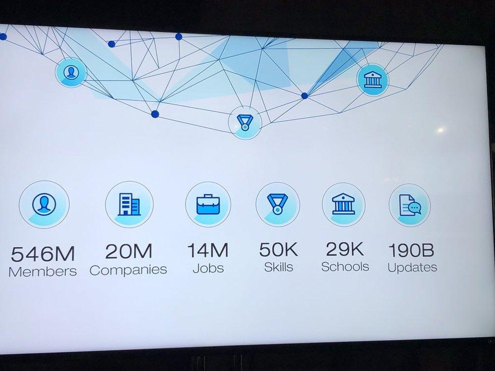 LinkedIn Data Sources.jpg
