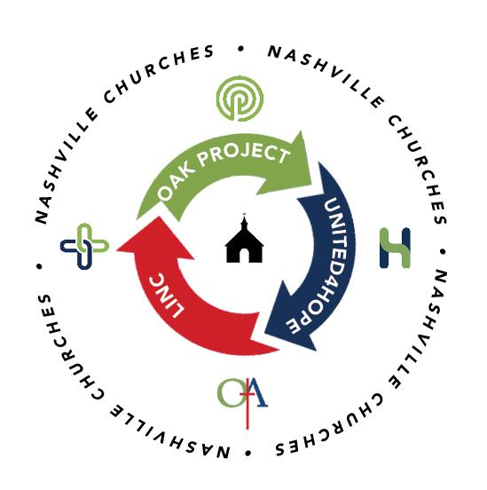 LINC = Faith Leaders / OAK PROJECT = Business Mentoring / United4Hope = Education Partnerships