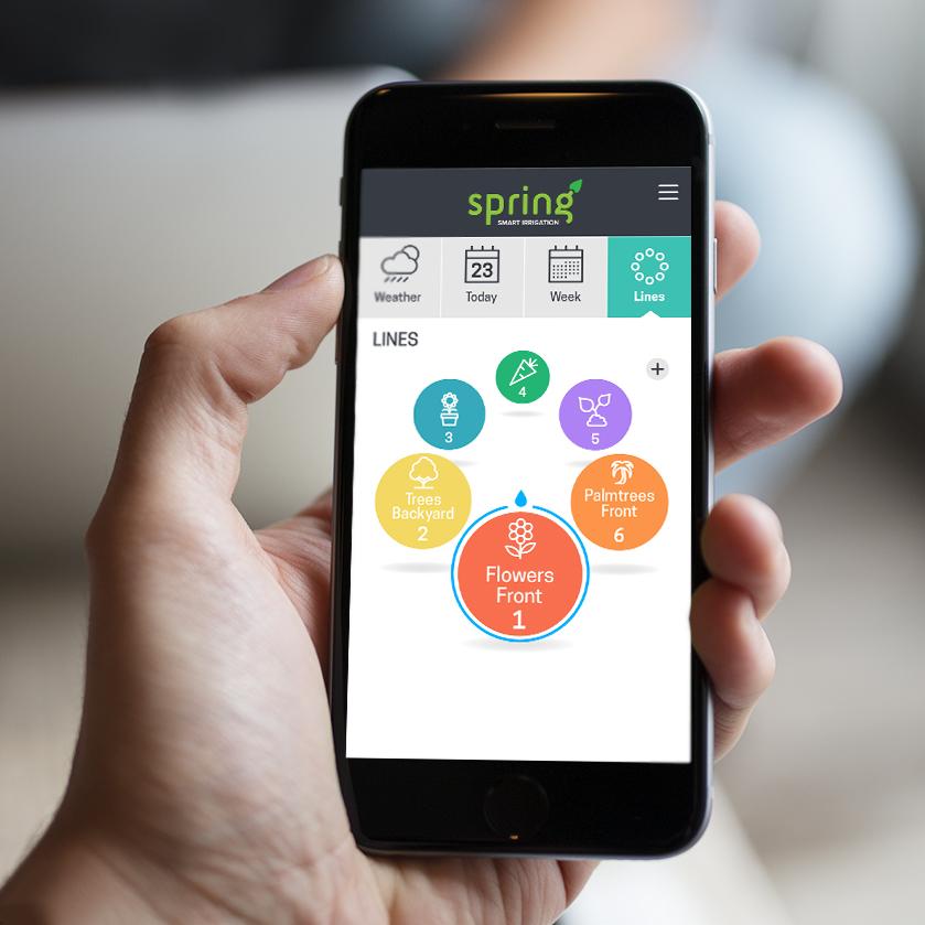Mobile app UX