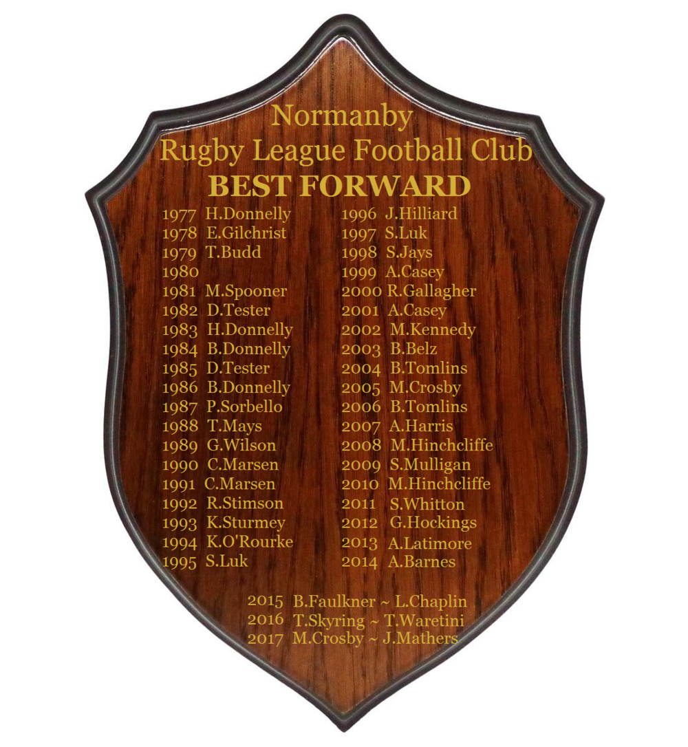 NRLFC Best Forward Board1.png