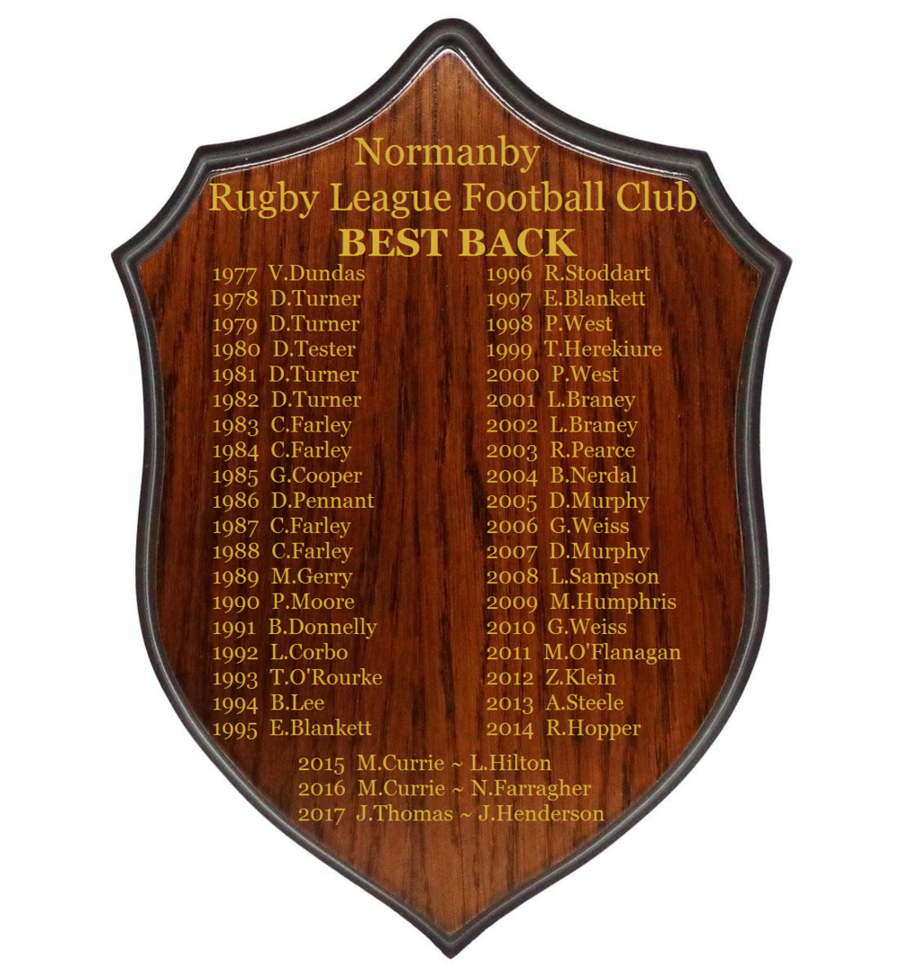 NRLFC Best Back Board.png