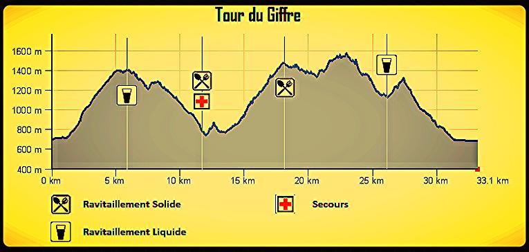 http://www.samoens-trailtour.com/#!tour-du-giffre/c1clq