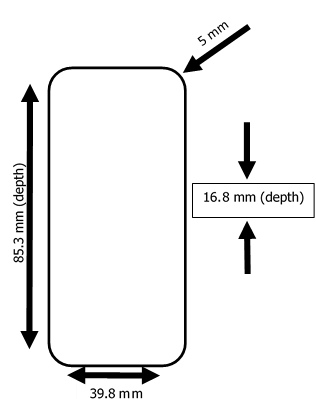 Figure 4: Milling diagram