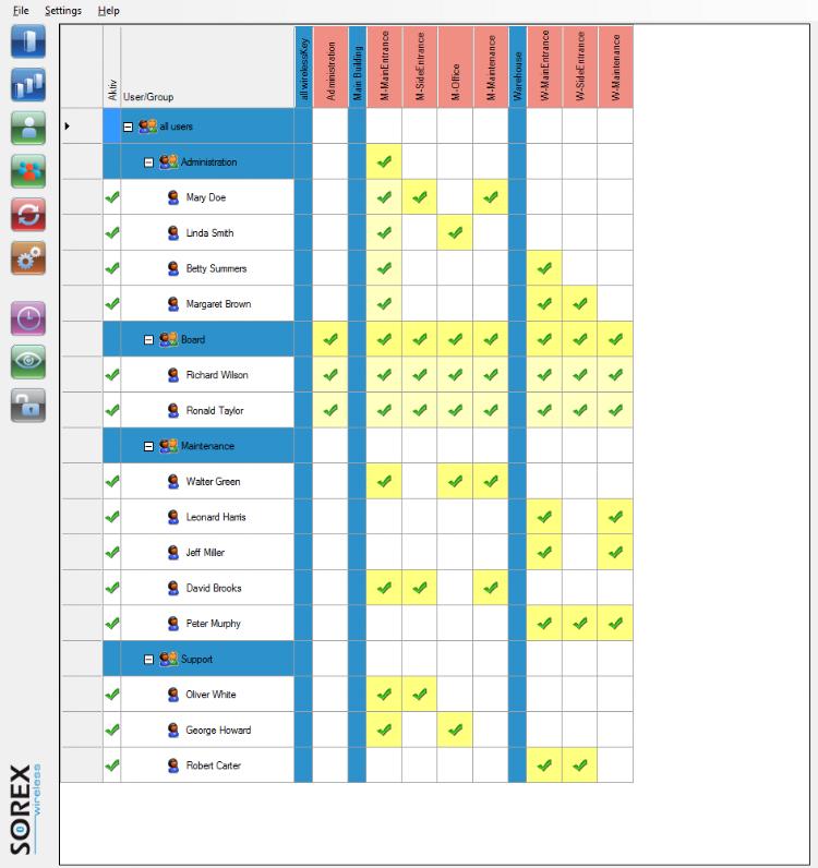 Figure 2: The Main Screen