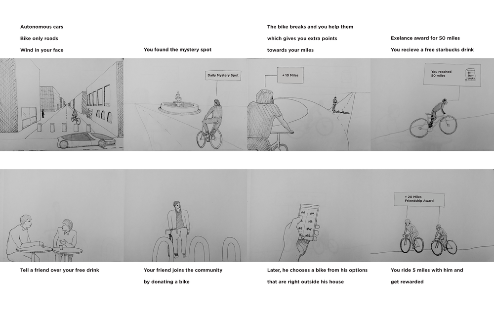 Behavior_storyboard_final.png