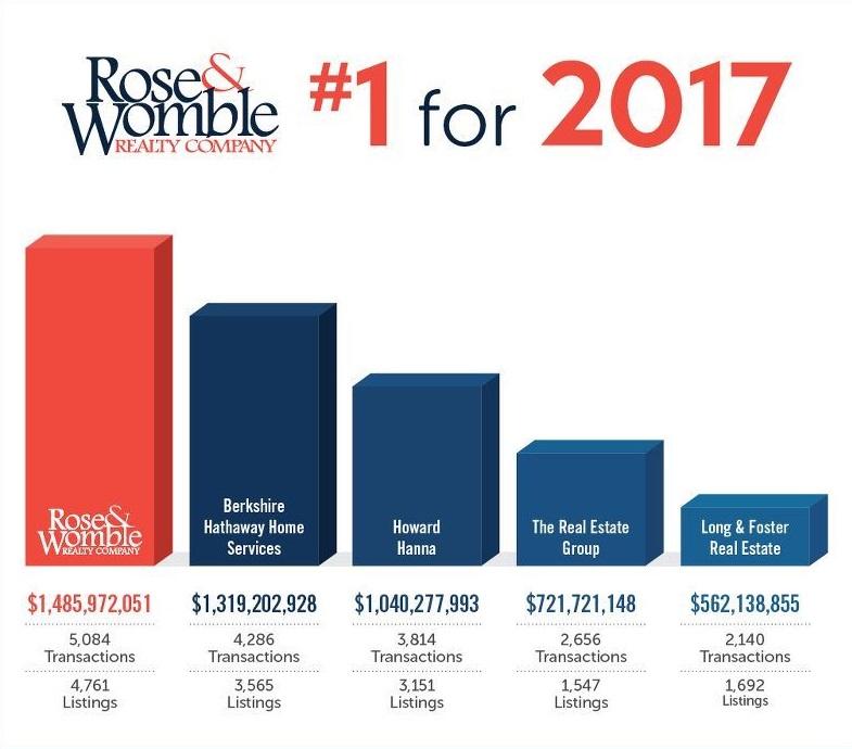 2017 Sales By Firm.jpg