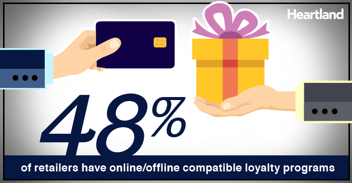 Loyalty-Programs-image-1.png