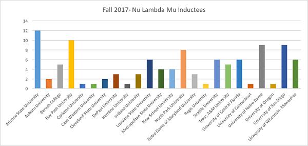 17- NLM Graph.png