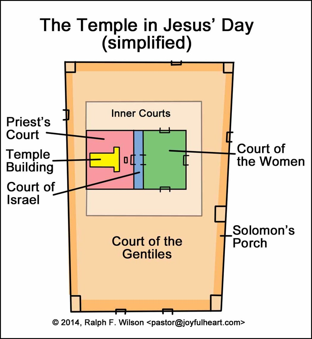 temple diagram simple.jpg