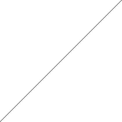 linjetest28.jpg