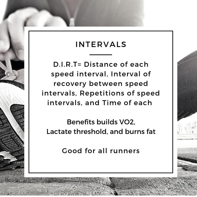 Interval Training — FitHart