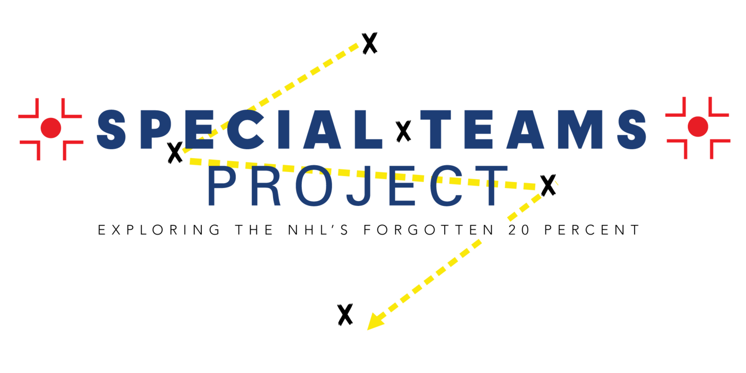 Special Teams Project
