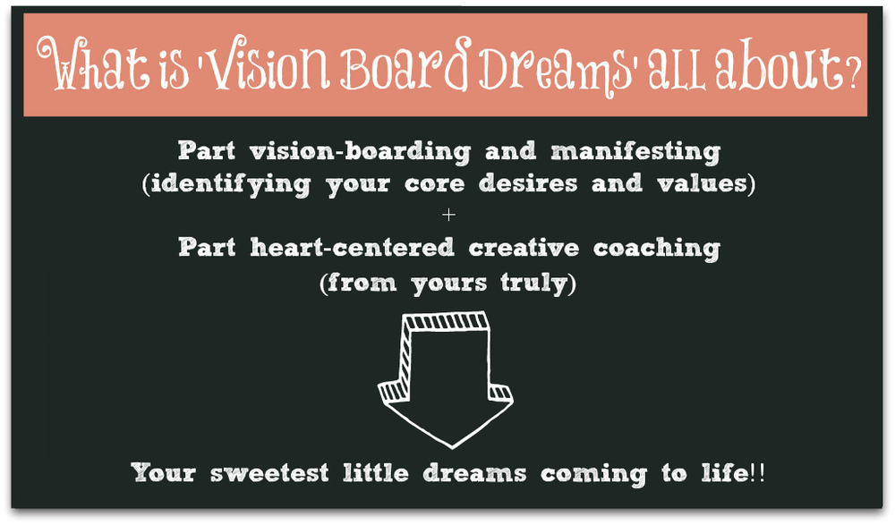 vision board dreams workshop with desiree east