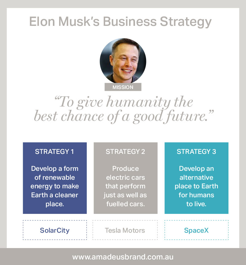 No big deal then: Elon Musk's business strategy to support his core mission