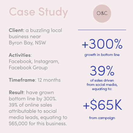 Case Study: ROI from a recent Odette & Co client engagement
