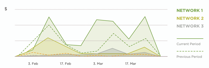 zendesk_chart.png