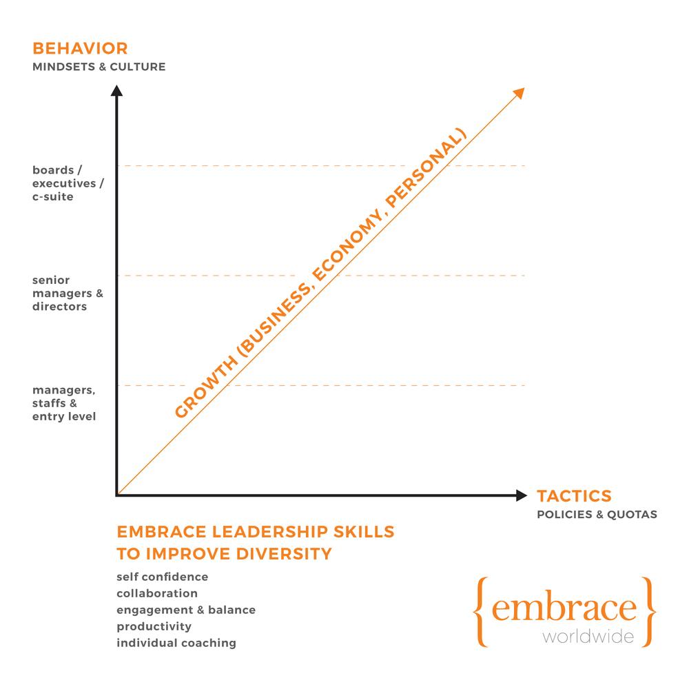 leadership-skill