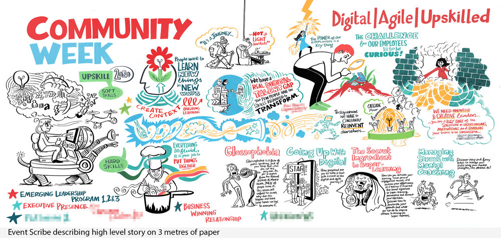 community-week-2018-story-of-week for web copy.jpg