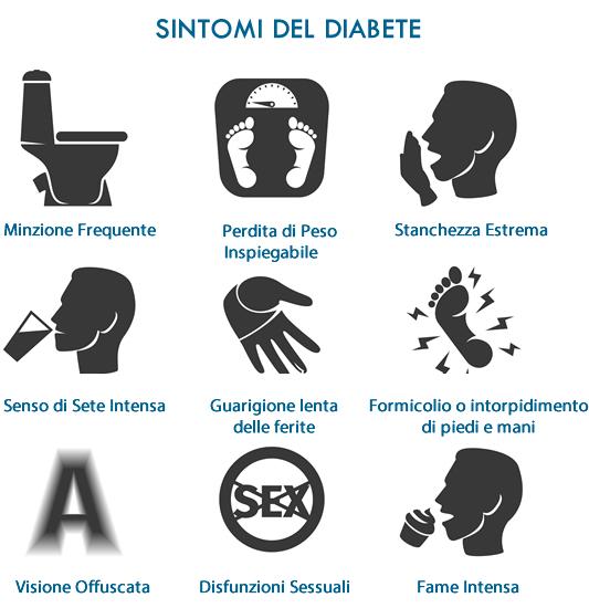 sintomi-diabete.jpg